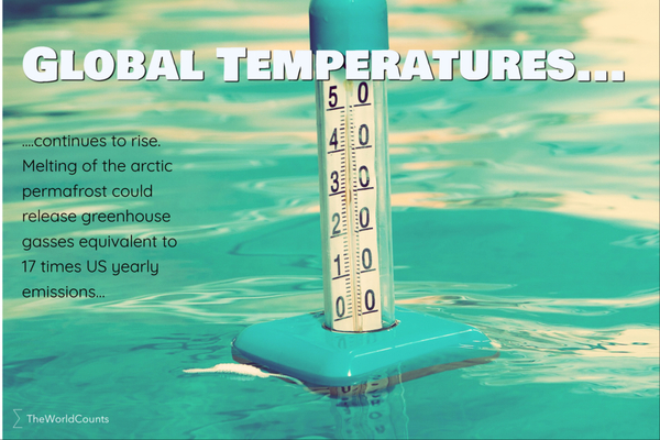 Global temp counter