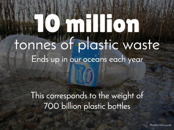 Plastic In The Ocean Facts