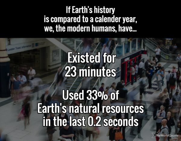 We have used 33 percent of earths resources